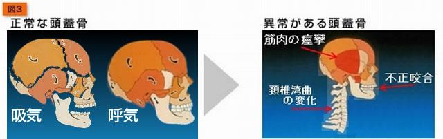 院長 片山 恒行(かたやま つねゆき)のイメージ